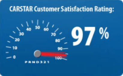 Empire CARSTAR Customer Satisfaction Rating